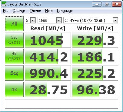 Intel Rapid Storage Technology + SSD Intel 535 240GB * Test Size: 1GiB