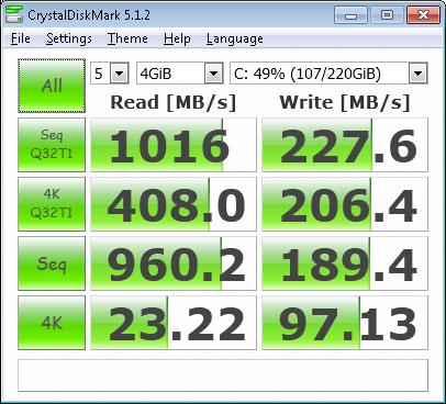 Intel Rapid Storage Technology + SSD Intel 535 240GB * Test Size: 4GiB