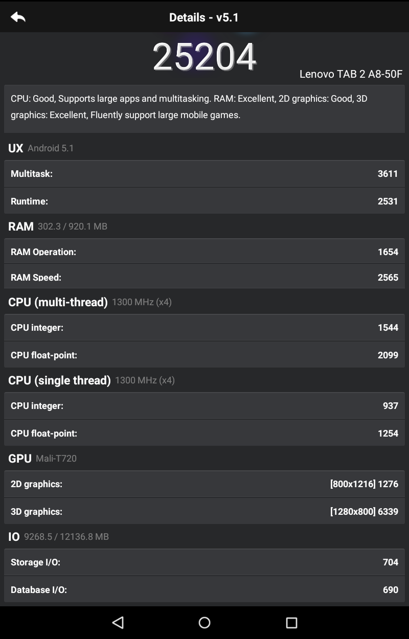 Lenovo TAB 2 A8-50F AnTuTu Benchmark 5.1 Details