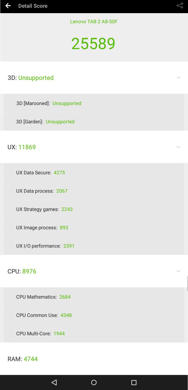 Lenovo TAB 2 A8-50F AnTuTu Benchmark 6.1.4 Details